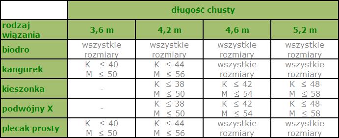 tabela_rozmiarow_pl